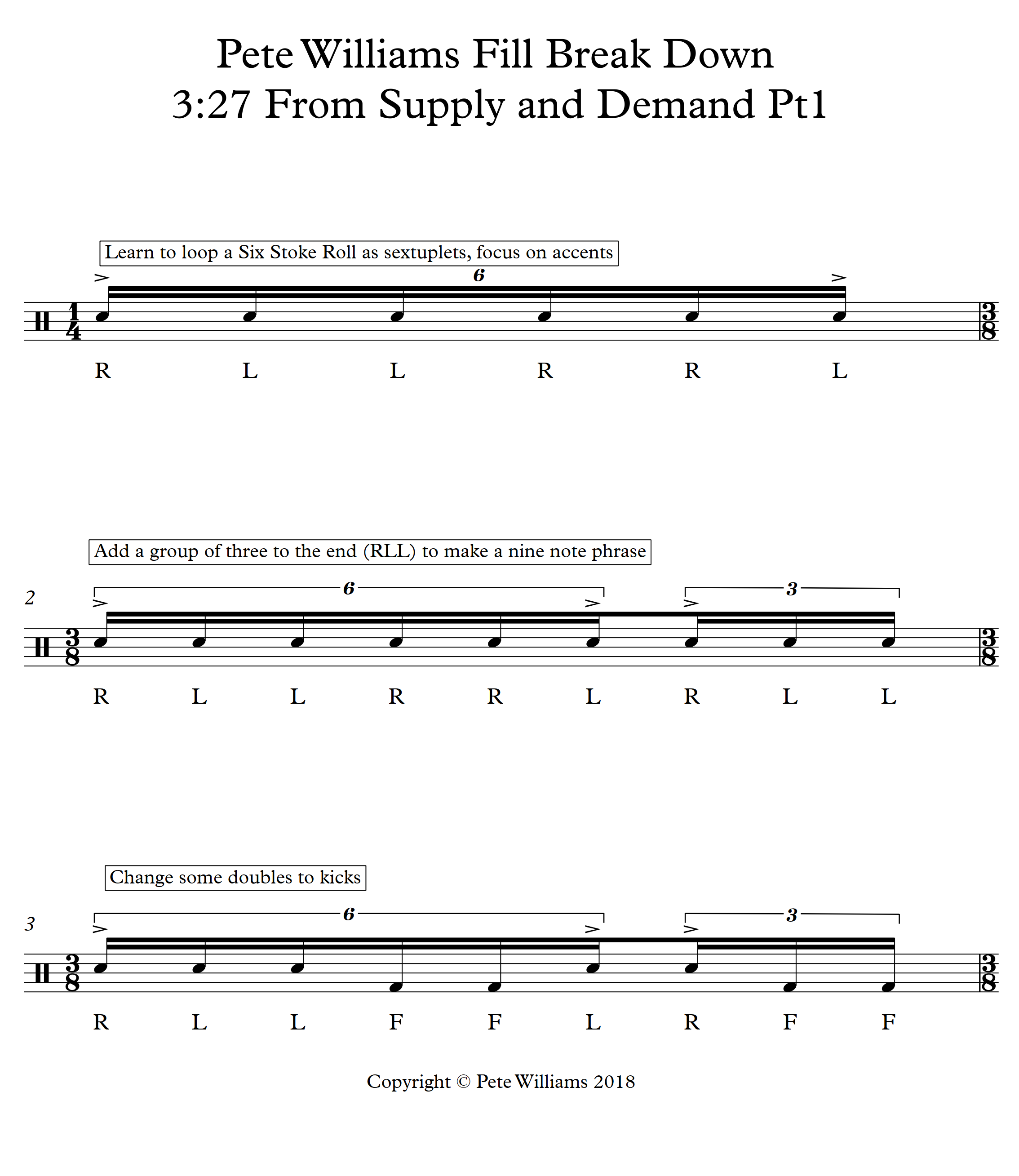 Pete Williams Fill Break Down 3 27 From Supply and Demand pt1_0001
